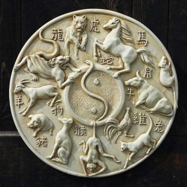 Chinese Zodiac Plaque (large)